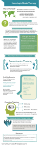 NMT Infographic Long Form (1)