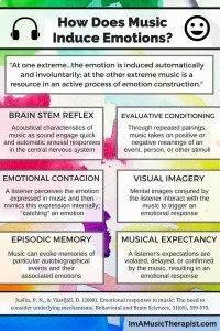 How does music induce emotions?